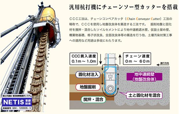 CCC工法 | 太洋基礎工業株式会社